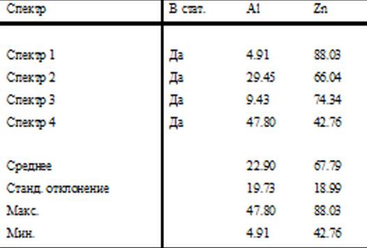рис.1 ММН.png